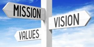 Your mission, your vision & your values